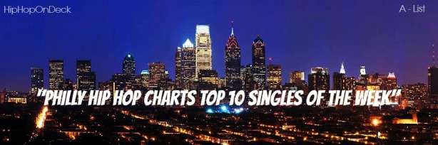 philly hip-hop top ten charts